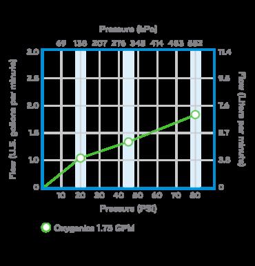 product-data-image-echo